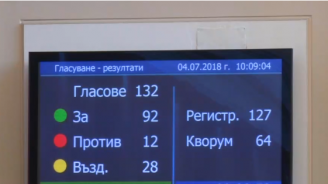 Парламентът гласува Закона за прозрачност в медиите