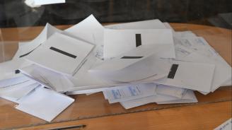 Екзакта: При избори днес - ГЕРБ взимат 23.7%, БСП - 20.1%, ДПС - 6.1%, ОП - 5.5%