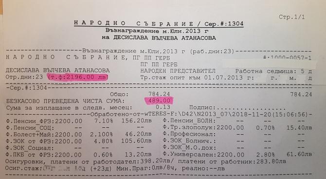 Депутатът от ГЕРБ Десислава Атанасова публикува във Фейсбук фиш от
