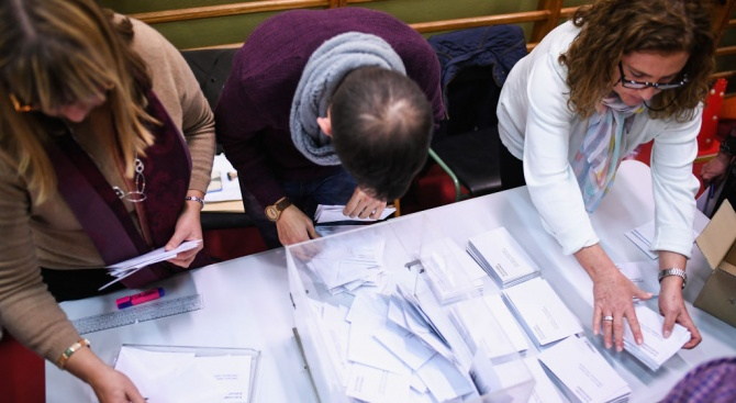 Испанските социалисти засилват позициите си с подкрепа на 30,9 на
