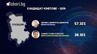 Здравко Димитров спечели Пловдив