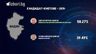 Цветан Ценков печели убедително кметския пост във Видин