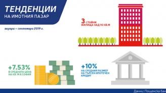 Пощенска банка: От началото на 2019 г. има ръст в търсенето на по-големи имоти и повишен интерес към жилищното кредитиране