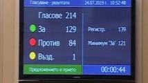 Депутатите отхвърлиха ветото на президента за финансирането на партиите